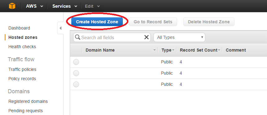 aws-hosted-zones
