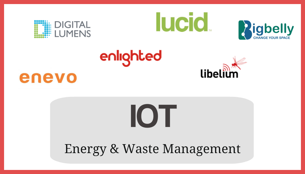 IoT startups energy & waste management