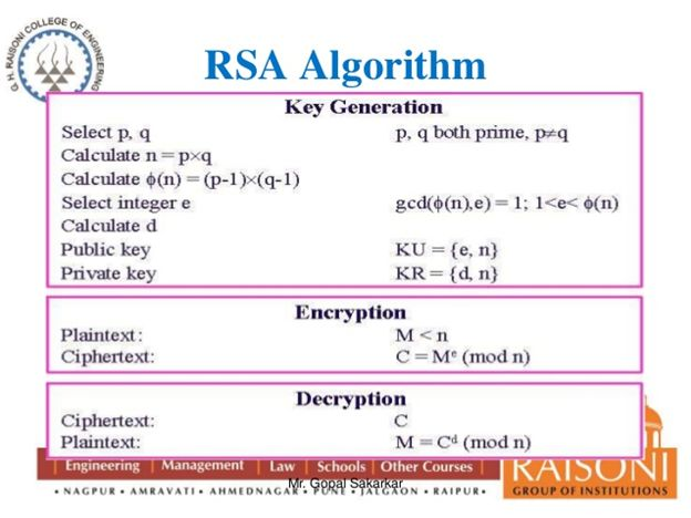 RSA encryption algorithm