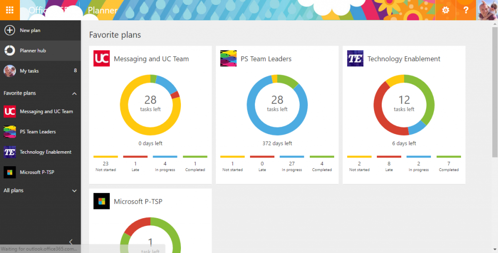 Why Office 365 Groups is the next big thing you need to