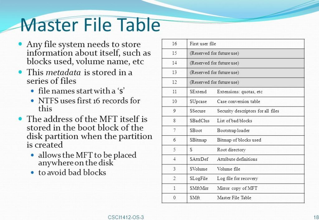 master-file-table