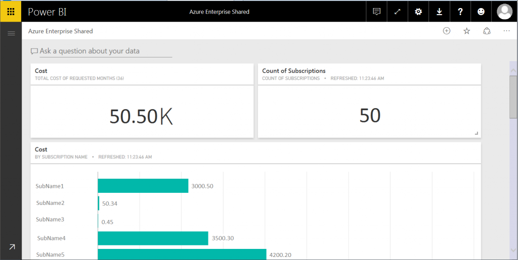 Visualizing your Azure enterprise costs with Power BI