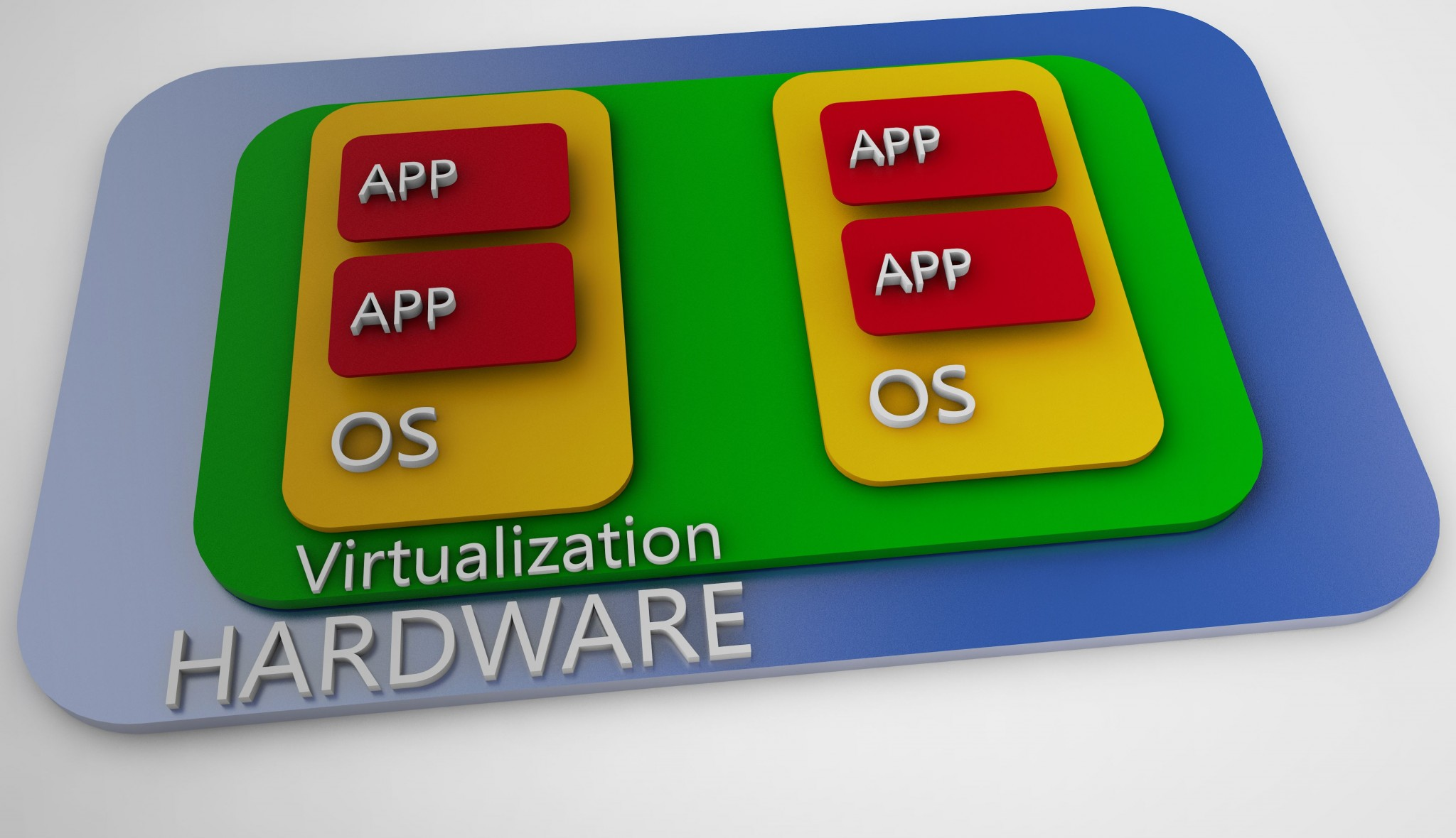virtualization-illustrated
