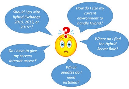 Hybrid Microsoft Exchange Server questions