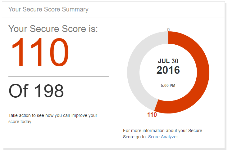Office 365 security score