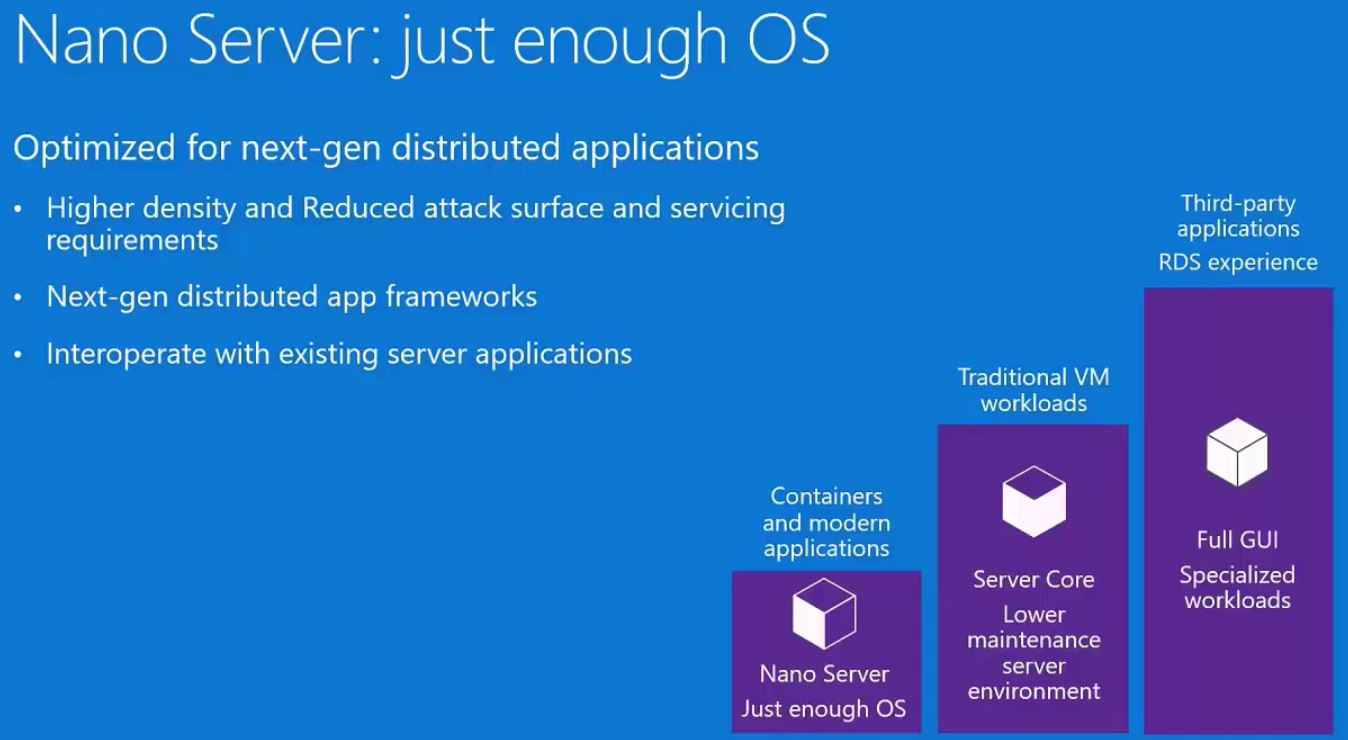 know-about-the-windows-2016-nano-server