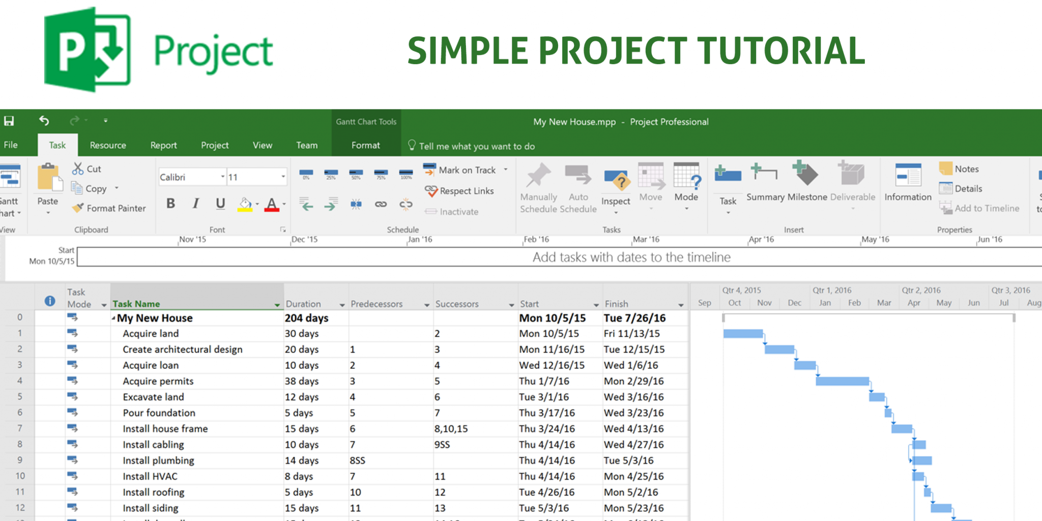 Microsoft Project Tutorial #2