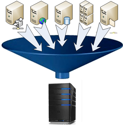 Concept of Server Virtualization