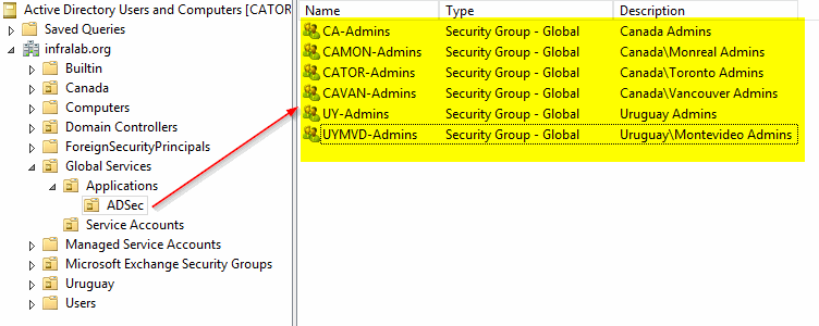 Active Directory security: Configuring local administrators