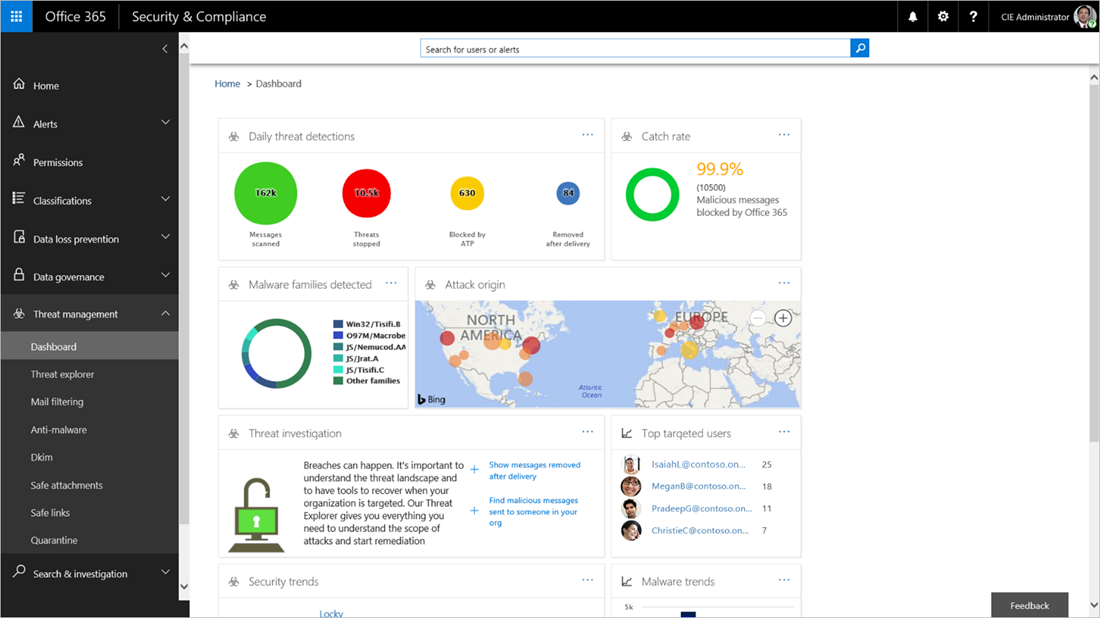 Office 365 Threat Intelligence