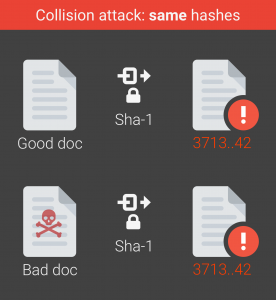 SHA-1 collision attack