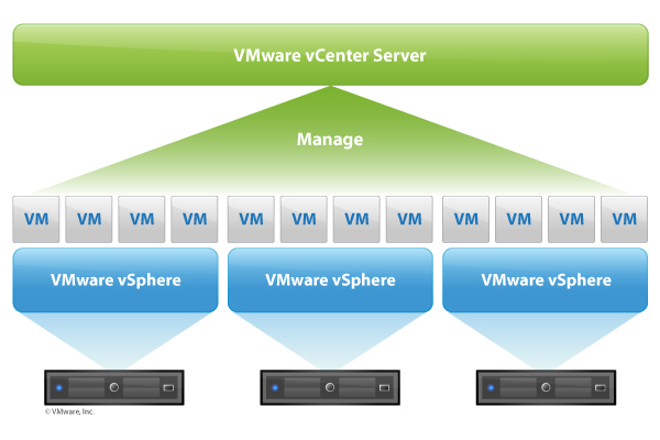 Start to finish guide: Migrating from VMware to Hyper-V