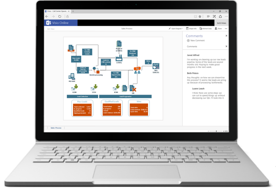 Visio Online diagram sharing and collaboration