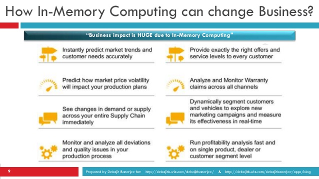 In-Memory Computing Myths