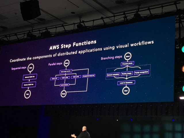 AWS Summit Day 2