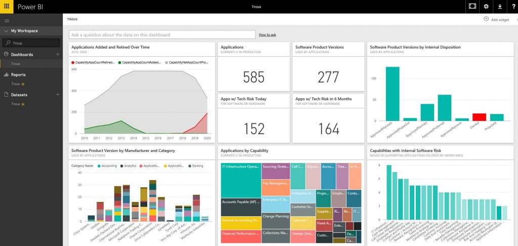 Visio visualizations now available in Power BI