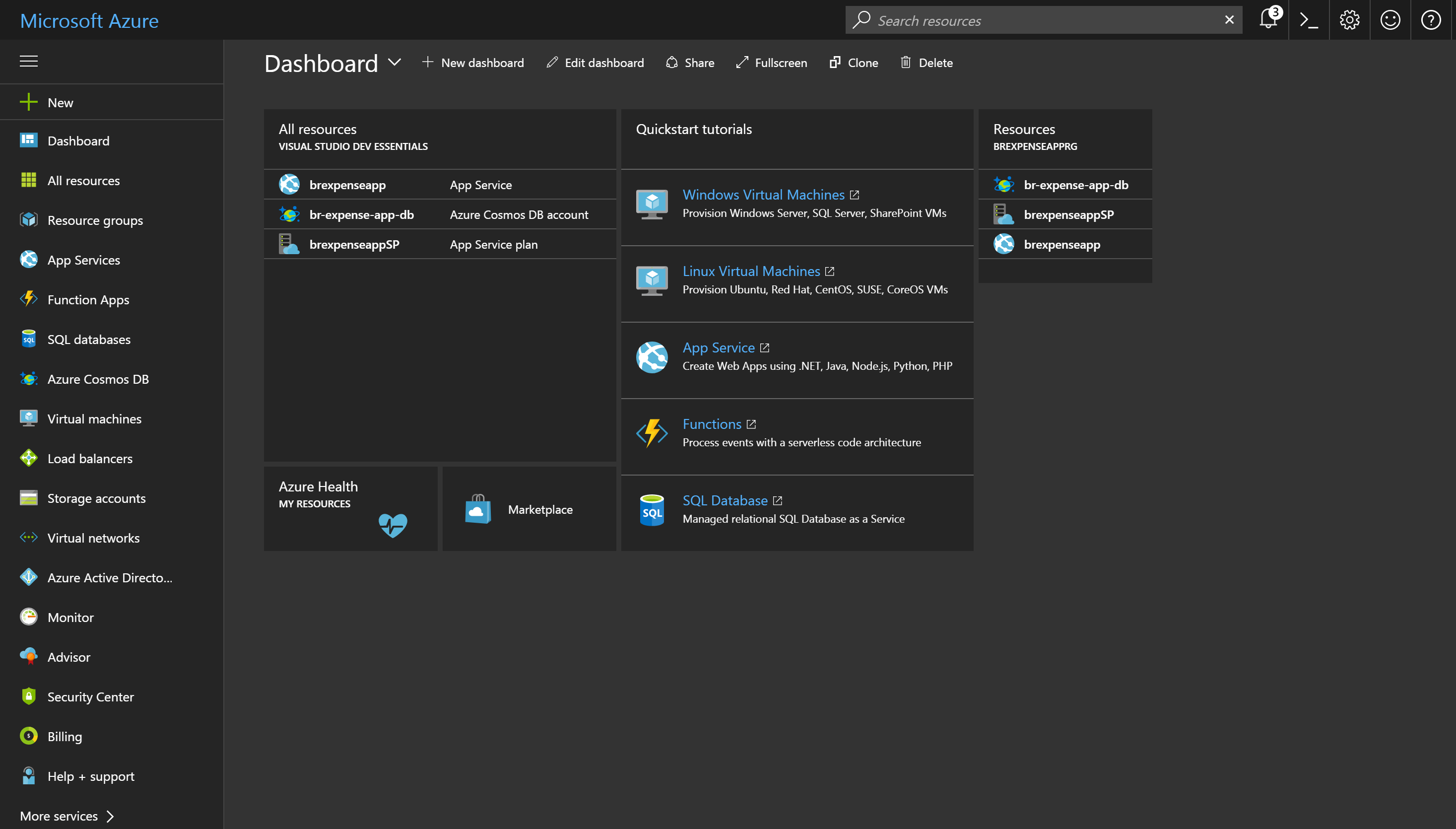 Azure portal resource groups dashboard
