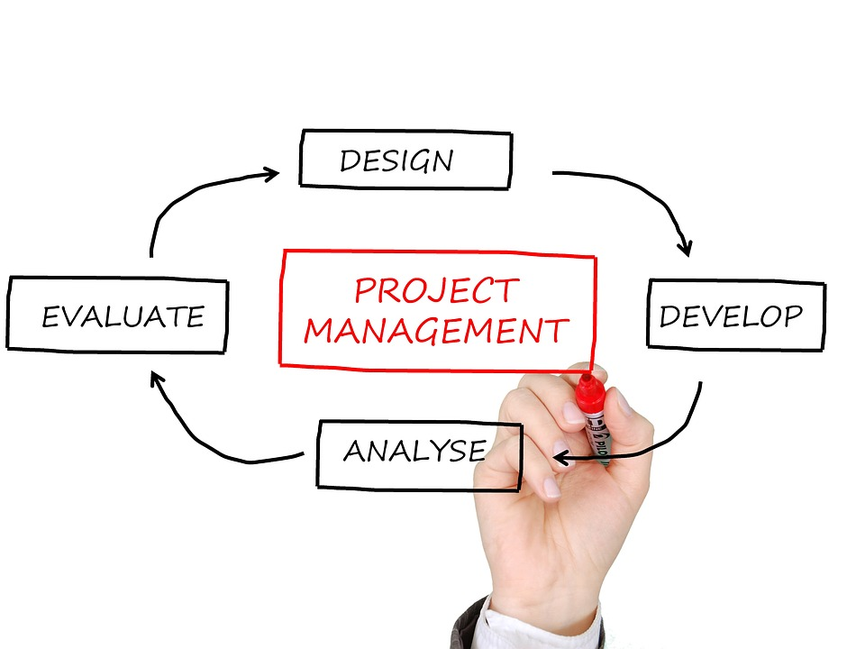 How to Steer Clear of the Biggest Pitfalls of IT Project Management