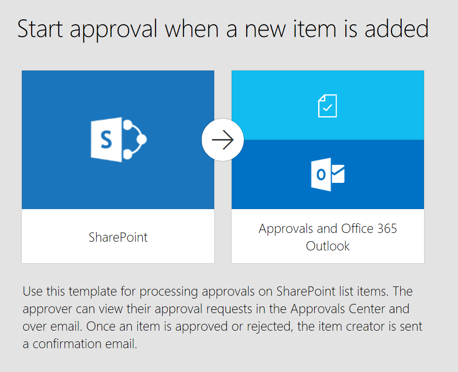 Go with Microsoft Flow and make SharePoint document approvals easy