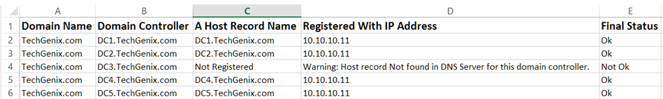 Domain Controller Host Records