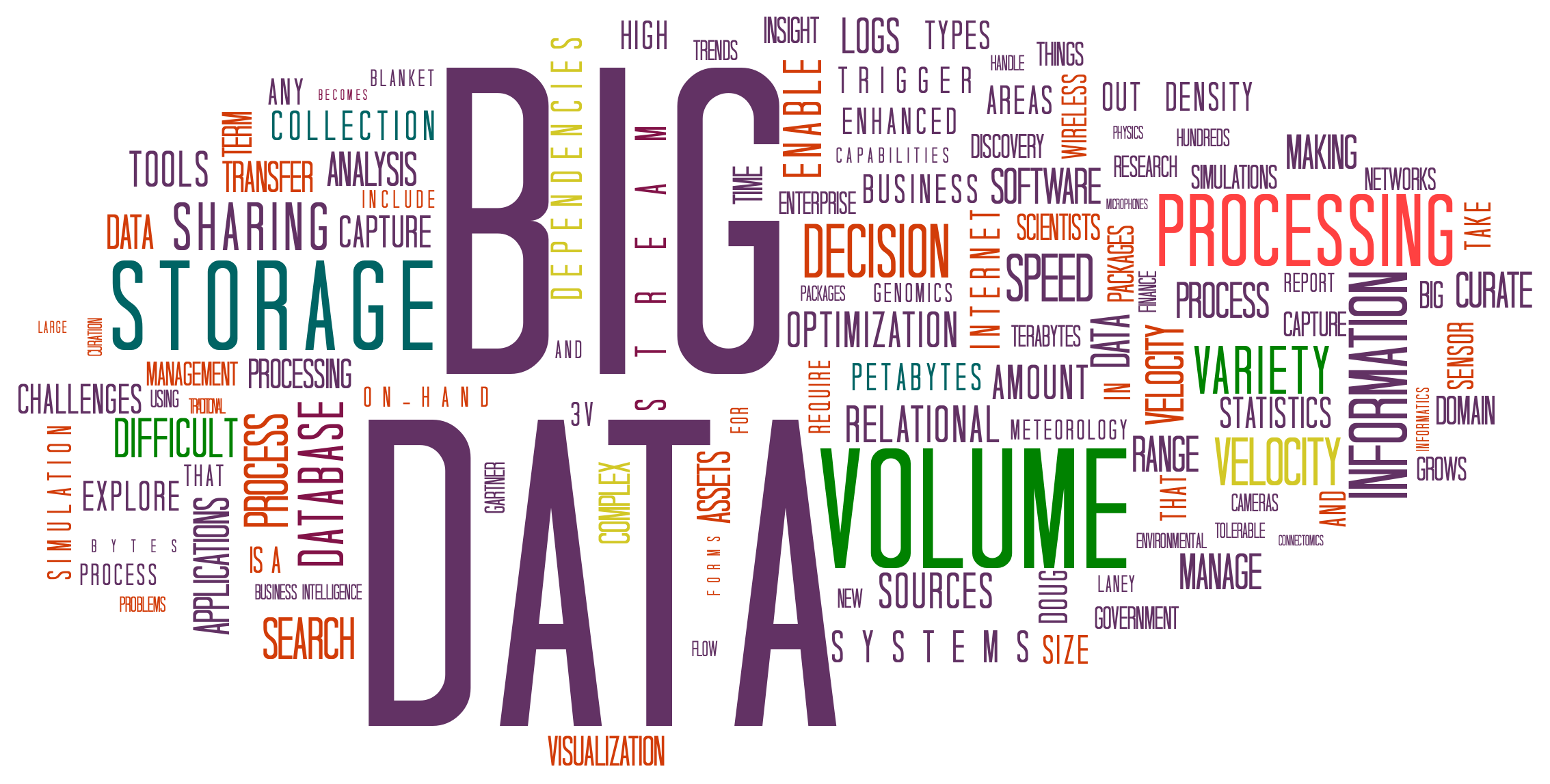 Enterprise Big-Data