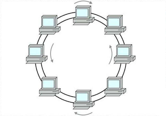 Network Topology Guide Why It S Crucial You Build The Right Structure