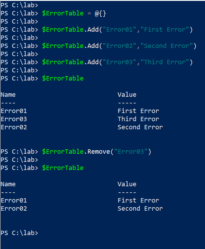 Using hash tables in PowerShell and also with some Azure