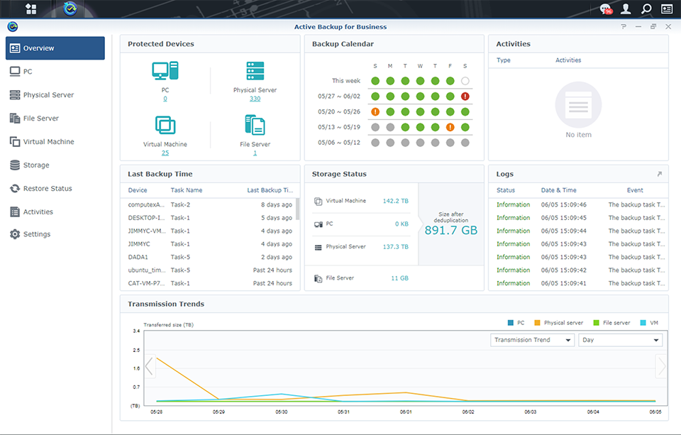 New Synology Active Backup for Business protects your workloads
