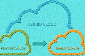 Why hybrid cloud is all the rage in cloud computing today