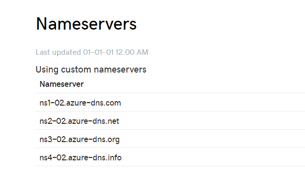 Using Microsoft Azure DNS service to delegate a new Internet