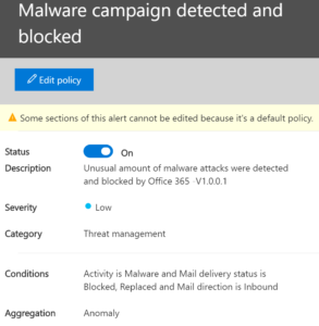 malware campaign detected