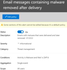 malware removed after delivery