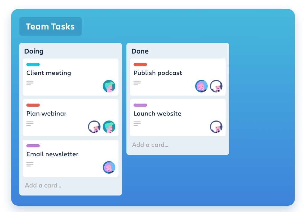 Trello- Collaboration tool