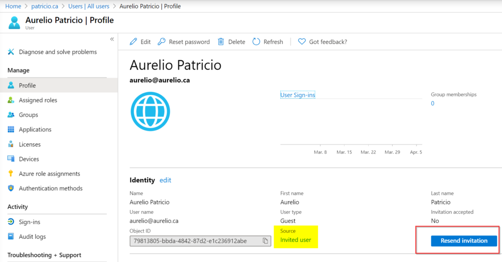 Azure Active Directory guest user