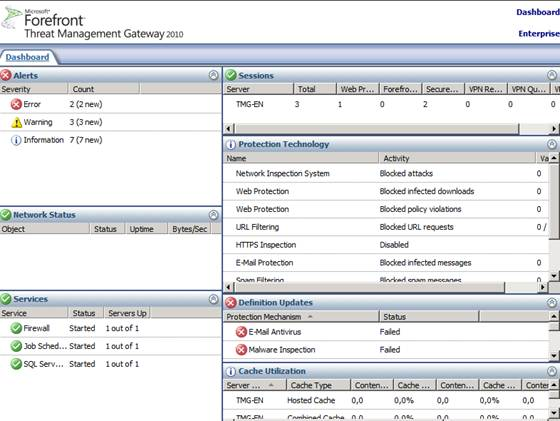 Figure 1: Forefront TMG Dashboard