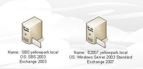 Installing Exchange 2007 Into A Small Business Server 2003 Domain