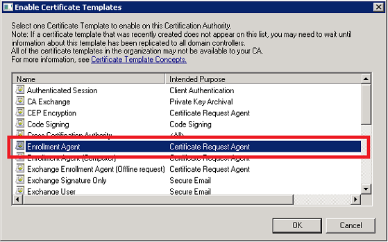 Configuring certificate based authentication for exchange 2010 figure 3 the enrollment agent certificate template yelopaper Gallery