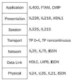 Networking 101: Understanding TCP, the Protocol