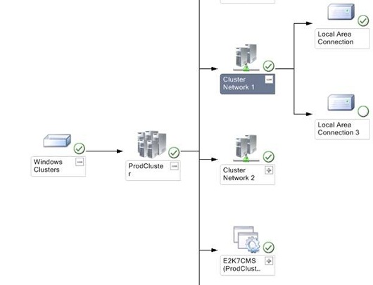 strategies for monitoring failover clusters  part 5