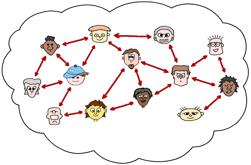 Collaboration is easy with federated identity management