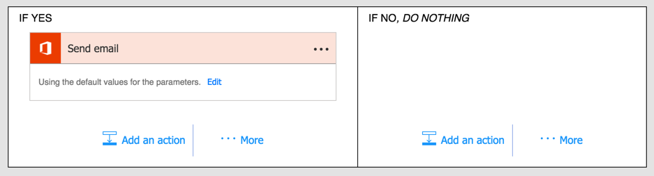 """Set up the """"yes"""" and """"no"""" actions for the """"If"""" statement"""