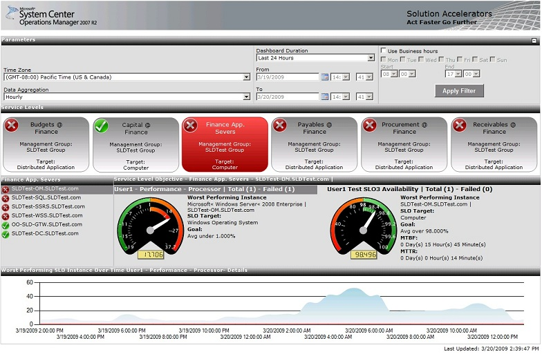 systemserver-dashboard-jpg65pct