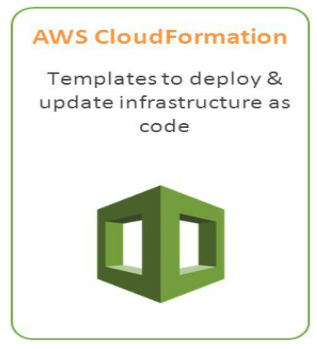AWS CloudFormation templates to deploy & update infrastructure as code