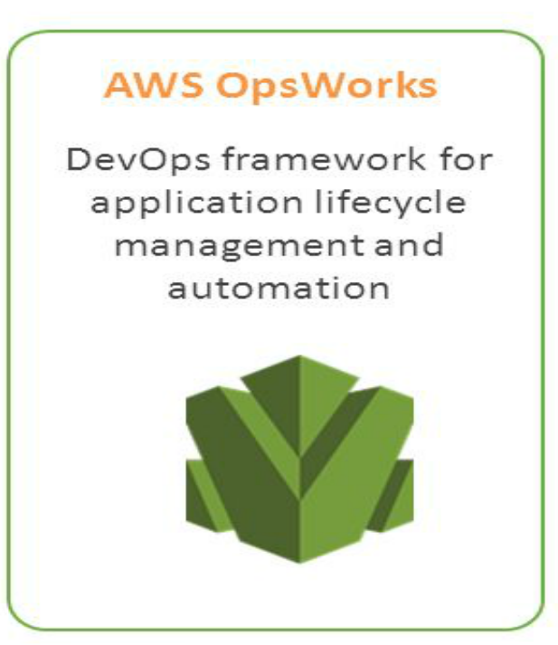 AWS OpsWorks DevOps framework for application lifecycle management and automation