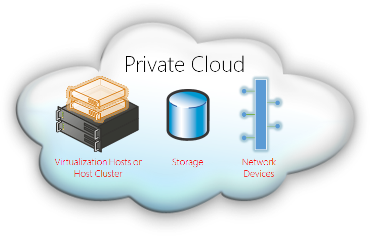 Changing face of cloud computing