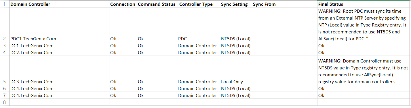 Time Configuration of Domain Controllers