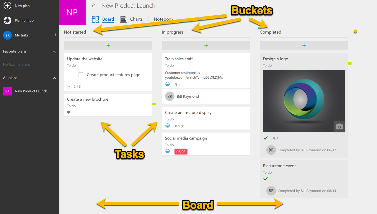 Tasks and buckets in Microsoft Planner