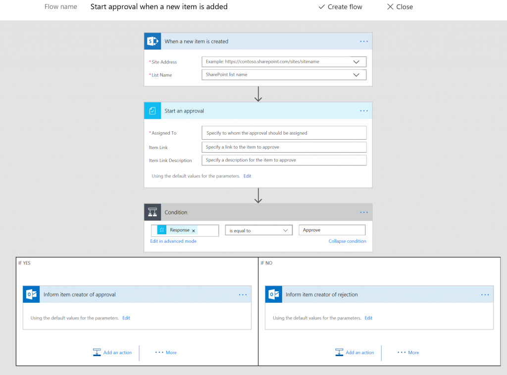 Fill in the required fields to create a new Flow