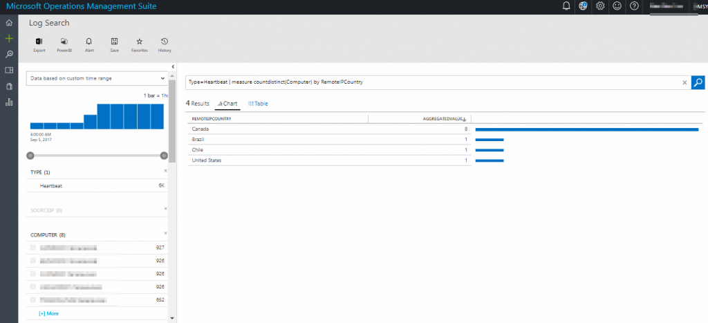 Gather more detailed information through the Log Search functionality