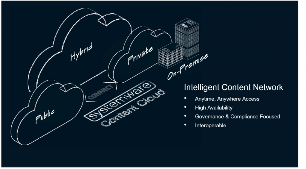 hybrid clouds systems